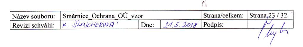 Směrnice GDPR